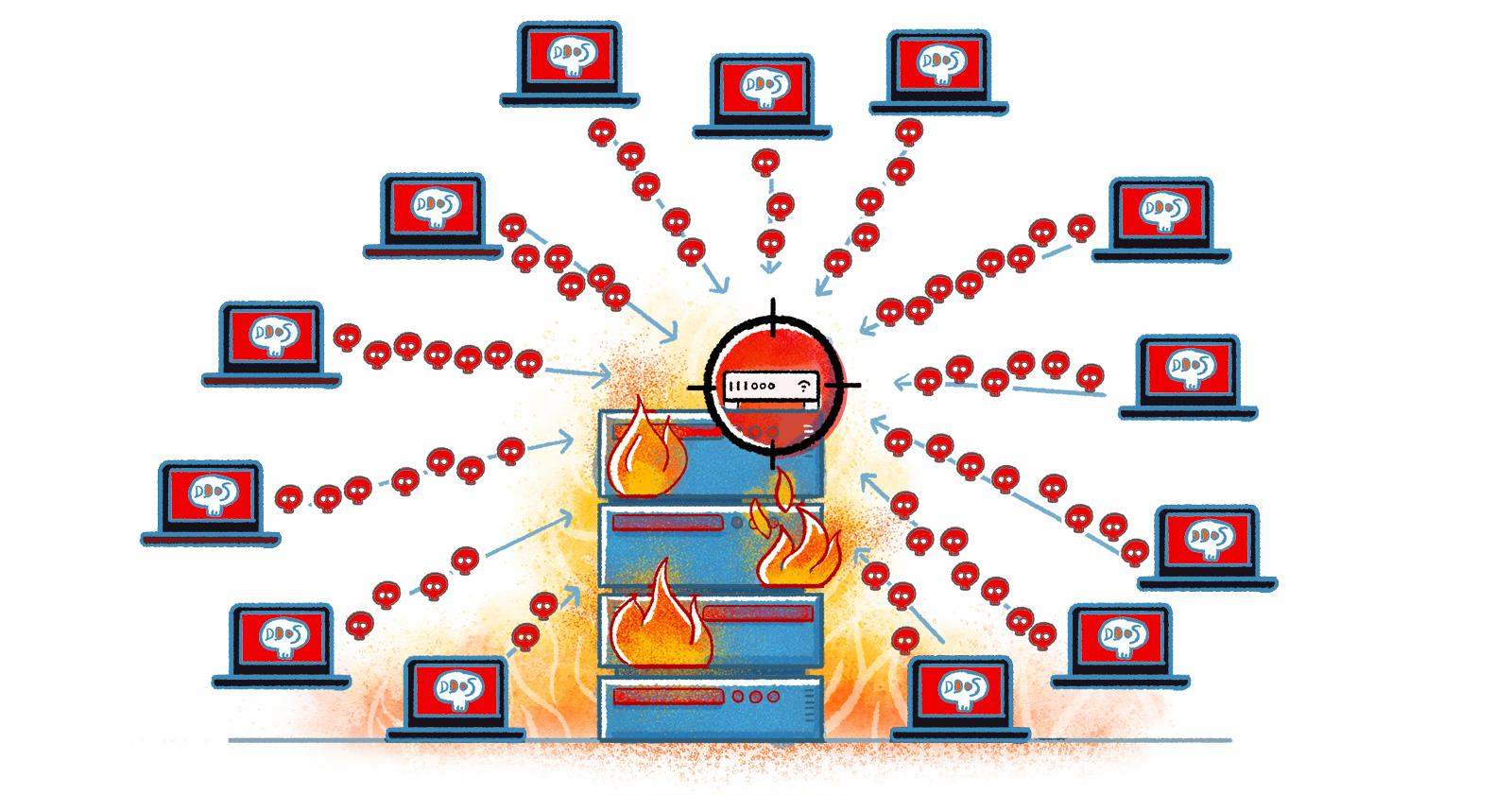 DDOS aanval gericht tegen de modem van de school